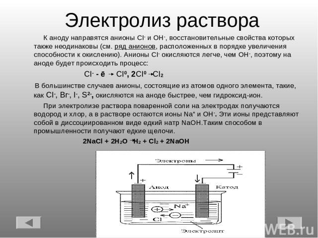 Электролиз раствора К аноду направятся анионы CI- и OH-, восстановительные свойства которых также неодинаковы (см. ряд анионов, расположенных в порядке увеличения способности к окислению). Анионы CI- окисляются легче, чем OH-, поэтому на аноде будет…