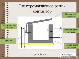 Электромагнитное реле - контактор Электрическая катушка Неподвижный сердечник По