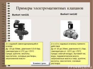 Примеры электромагнитных клапанов 2-х ходовой самоподпирающийся клапан Ду -15 д