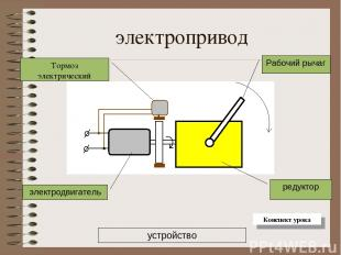 электропривод устройство электродвигатель Рабочий рычаг редуктор Тормоз электрич