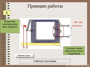 Эл. ток Силовые линии магнитного поля сердечника Вторичная электрическая цепь за