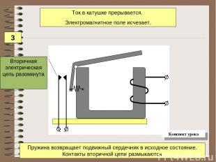 Вторичная электрическая цепь разомкнута Пружина возвращает подвижный сердечник в