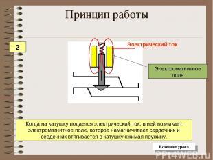 Когда на катушку подается электрический ток, в ней возникает электромагнитное по