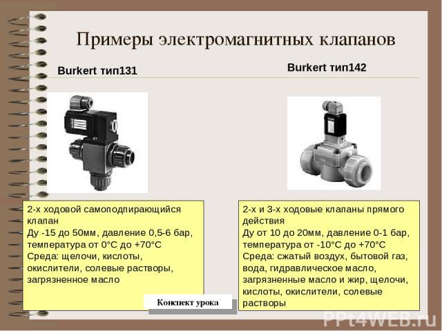 Примеры электромагнитных клапанов 2-х ходовой самоподпирающийся клапан Ду -15 до 50мм, давление 0,5-6 бар, температура от 0°C до +70°C Среда: щелочи, кислоты, окислители, солевые растворы, загрязненное масло 2-х и 3-х ходовые клапаны прямого дейс…