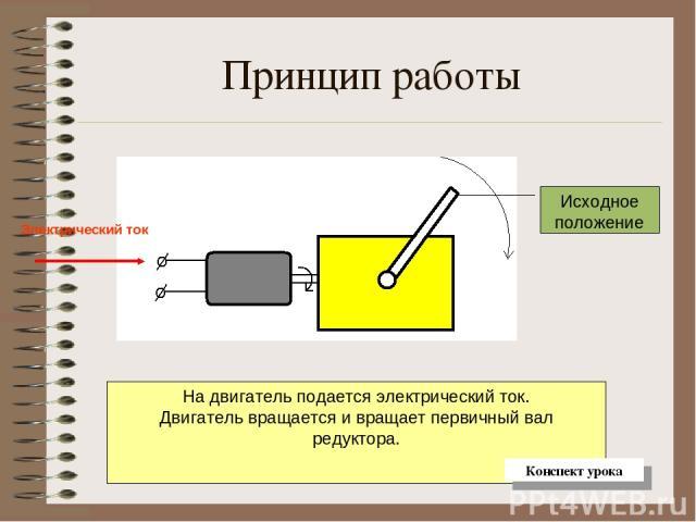 Принцип работы На двигатель подается электрический ток. Двигатель вращается и вращает первичный вал редуктора. Исходное положение Конспект урока