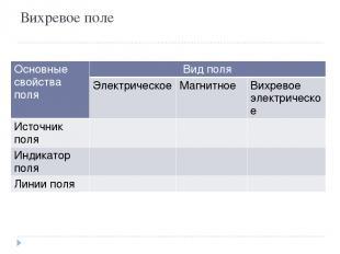 Вихревое поле Основные свойства поля Вид поля Электрическое Магнитное Вихревое э