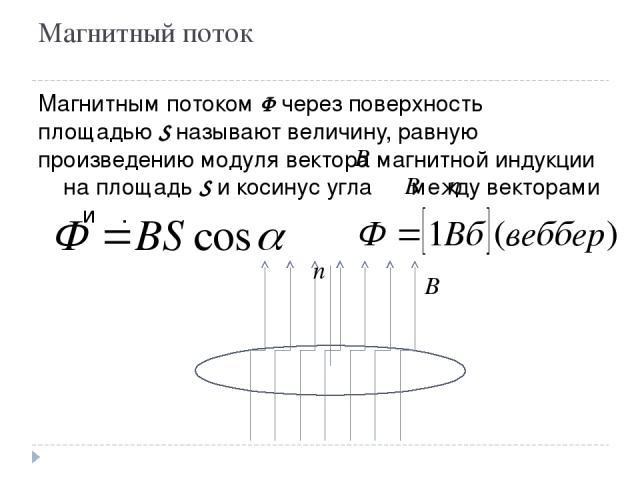 Магнитный поток Магнитным потоком Ф через поверхность площадью S называют величину, равную произведению модуля вектора магнитной индукции на площадь S и косинус угла α между векторами и .