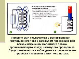 Явление ЭМИ заключается в возникновении индукционного тока в замкнутом проводник
