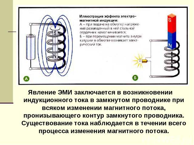 Явление ЭМИ заключается в возникновении индукционного тока в замкнутом проводнике при всяком изменении магнитного потока, пронизывающего контур замкнутого проводника. Существование тока наблюдается в течении всего процесса изменения магнитного потока.