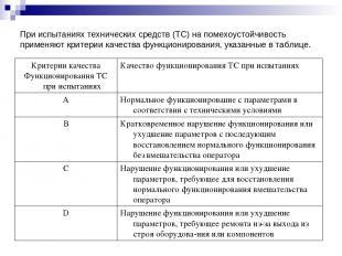 При испытаниях технических средств (ТС) на помехоустойчивость применяют критерии