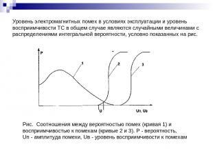 Уровень электромагнитных помех в условиях эксплуатации и уровень восприимчивости