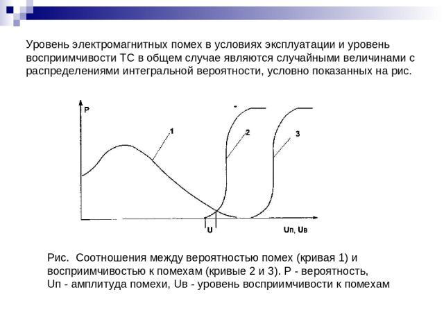 Уровень электромагнитных помех в условиях эксплуатации и уровень восприимчивости ТС в общем случае являются случайными величинами с распределениями интегральной вероятности, условно показанных на рис. Рис. Соотношения между вероятностью помех (крива…
