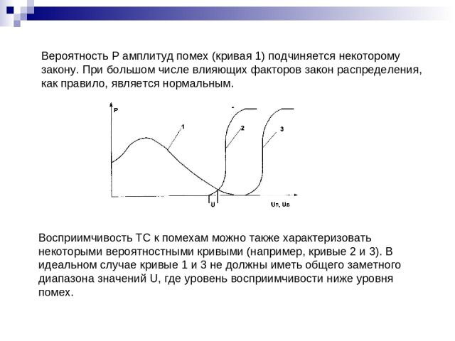 Вероятность Р амплитуд помех (кривая 1) подчиняется некоторому закону. При большом числе влияющих факторов закон распределения, как правило, является нормальным. Восприимчивость ТС к помехам можно также характеризовать некоторыми вероятностными крив…