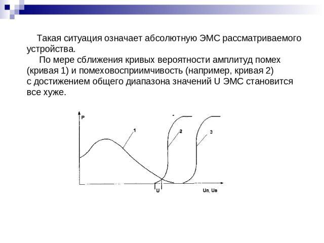 Такая ситуация означает абсолютную ЭМС рассматриваемого устройства. По мере сближения кривых вероятности амплитуд помех (кривая 1) и помеховосприимчивость (например, кривая 2) с достижением общего диапазона значений U ЭМС становится все хуже.