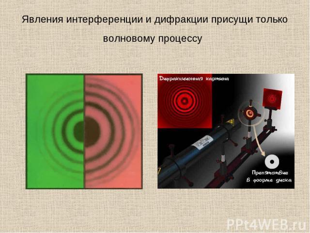 Явления интерференции и дифракции присущи только волновому процессу