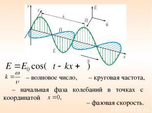 ω – круговая частота, φ – начальная фаза колебаний в точках с координатой – волн