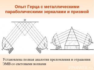 Опыт Герца с металлическими параболическими зеркалами и призмой Установлена полн