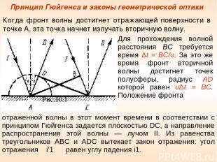 Принцип Гюйгенса и законы геометрической оптики Когда фронт волны достигнет отра