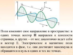 Поля изменяют свое направление в пространстве: в одних точках вектор Н направлен