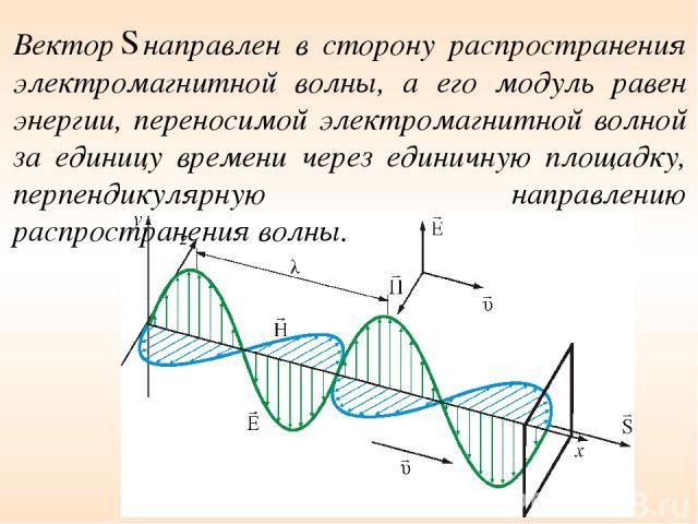 Вектор направлен в сторону распространения электромагнитной волны, а его модуль равен энергии, переносимой электромагнитной волной за единицу времени через единичную площадку, перпендикулярную направлению распространения волны.