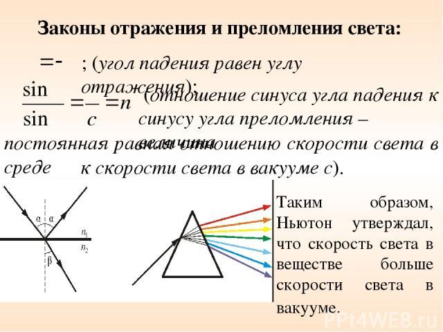 постоянная равная отношению скорости света в среде Законы отражения и преломления света: ; (угол падения равен углу отражения); (отношение синуса угла падения к синусу угла преломления – величина к скорости света в вакууме с). Таким образом, Ньютон …