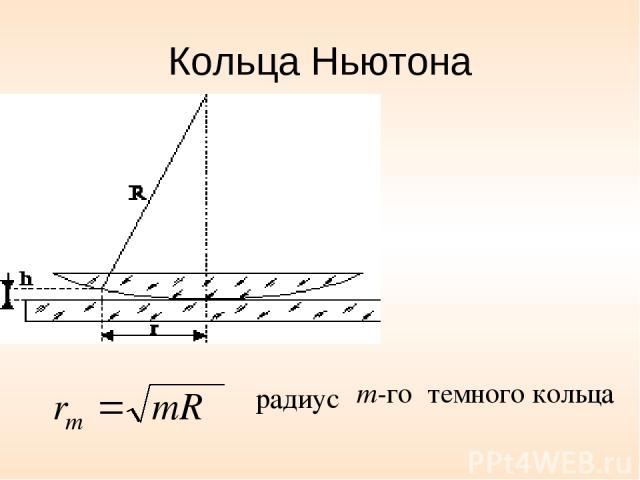 Кольца Ньютона темного кольца m-го радиус