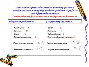 -Что можно сказать об изменении физических величин, проводя аналогию между двумя