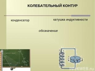КОЛЕБАТЕЛЬНЫЙ КОНТУР конденсатор катушка индуктивности обозначение