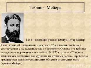 Таблица Мейера 1864 – немецкий ученый Юлиус Лотар Мейер Расположил 44 элемента и