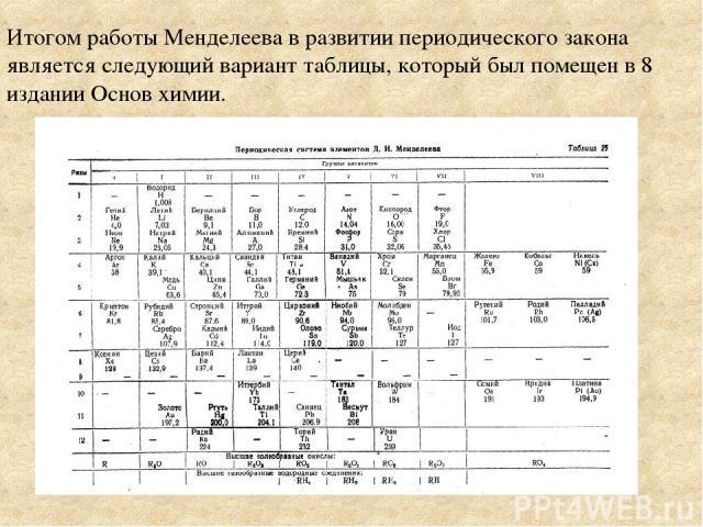 Итогом работы Менделеева в развитии периодического закона является следующий вариант таблицы, который был помещен в 8 издании Основ химии.