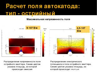 Расчет поля автокатода: тип - острийный Максимальная напряженность поля