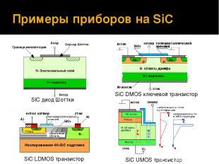 Примеры приборов на SiC