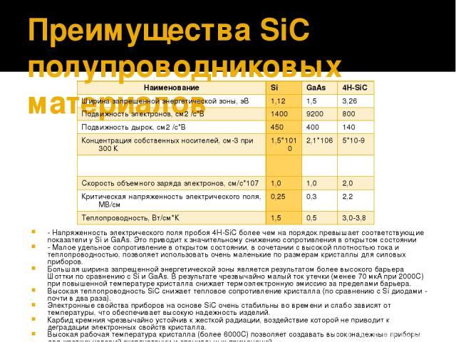 Преимущества SiC полупроводниковых материалов