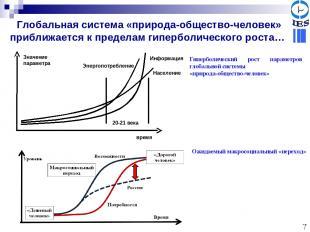 Глобальная система «природа-общество-человек» приближается к пределам гиперболич