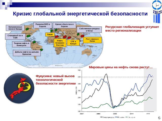 6 Кризис глобальной энергетической безопасности Ресурсная глобализация уступает место регионализации Фукусима: новый вызов технологической безопасности энергетики Мировые цены на нефть снова растут…
