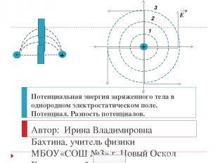 Работа при перемещении заряда в однородном электростатическом поле + - Е 1 2 d1