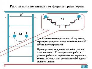 Связь между напряженностью электростатического поля и напряжением 1 2 Δd Е A = q