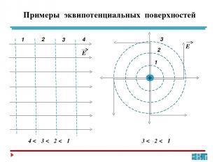 Литература и интернет – ресурсы Мякишев Г.Я. Физика: учебник для 10 класса общео