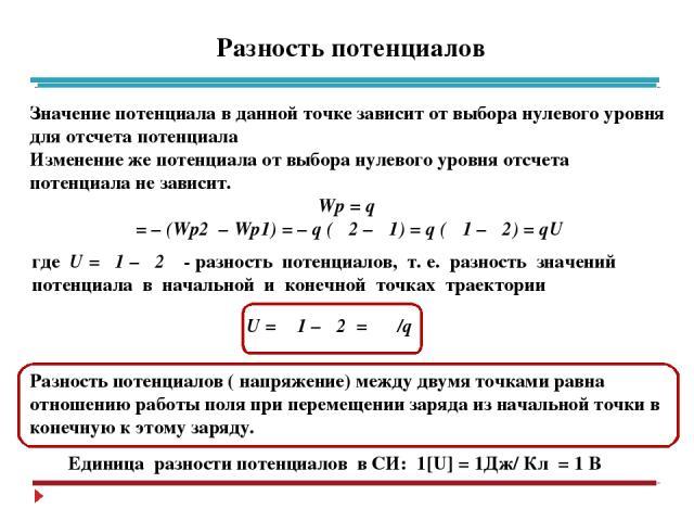Эквипотенциальные поверхности Если провести поверхность, перпендикулярную в каждой точке силовым линиям, то при перемещении заряда вдоль этой поверхности электрическое поле не совершает работы, => все точки этой такой поверхности имеют один и тот же…
