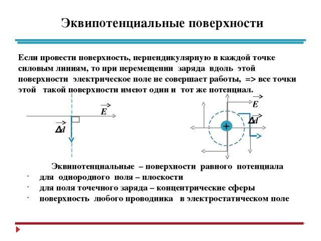 Решите и запишите Какую работу совершает электрическое поле при перемещении заряда 2 нКл из точки с потенциалом 20 В в точку с потенциалом 200 В? Дано: q = 2нКл = 2 х 10 -9 Кл φ1= 20 B φ2= 200 B ___________________________ А - ? Решение: Α = q ( φ1 …