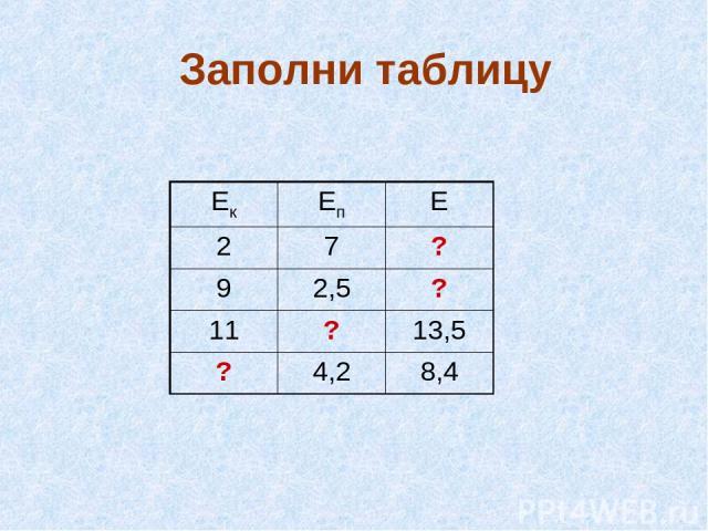 Заполни таблицу Ек Еп Е 2 7 ? 9 2,5 ? 11 ? 13,5 ? 4,2 8,4