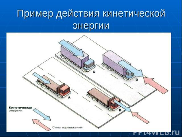 Пример действия кинетической энергии