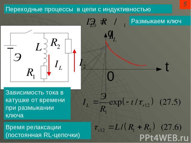 5 Переходные процессы в цепи с индуктивностью Размыкаем ключ Зависимость тока в катушке от времени при размыкании ключа Время релаксации (постоянная RL-цепочки)