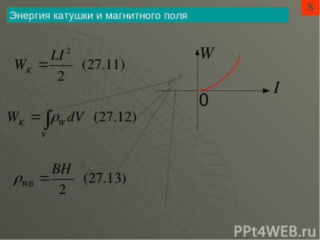 8 Энергия катушки и магнитного поля