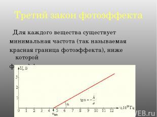 Третий закон фотоэффекта Для каждого вещества существует минимальная частота (та
