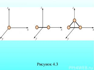 Рисунок 4.3