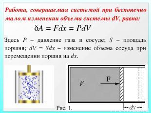 Рис. 1. Работа, совершаемая системой при бесконечно малом изменении объема систе