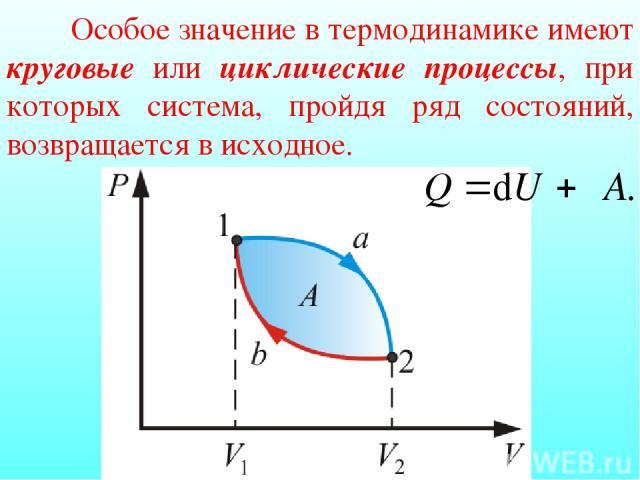 Особое значение в термодинамике имеют круговые или циклические процессы, при которых система, пройдя ряд состояний, возвращается в исходное.