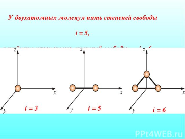 У двухатомных молекул пять степеней свободы i = 5, у трёхатомных шесть степеней свободы i = 6. i = 6 i = 5 i = 3