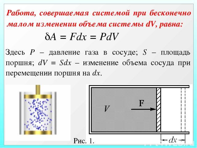 Рис. 1. Работа, совершаемая системой при бесконечно малом изменении объема системы dV, равна: A = Fdx = PdV Здесь Р – давление газа в сосуде; S – площадь поршня; dV = Sdx – изменение объема сосуда при перемещении поршня на dx.